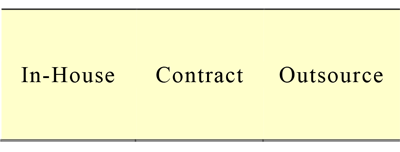In-House, Contract, or Outsource