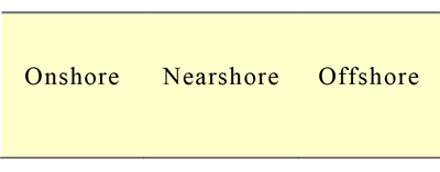 Onshore, Nearshore or Offshore